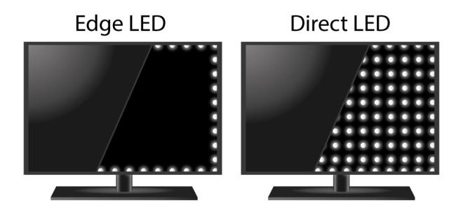 Какой тип подсветки лучше: Direct LED или Edge LED