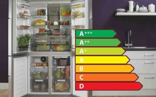 Классы энергопотребления холодильников — что это такое и какой класс выбрать?
