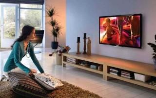 Определение габаритов телевизора в см по диагонали в дюймах