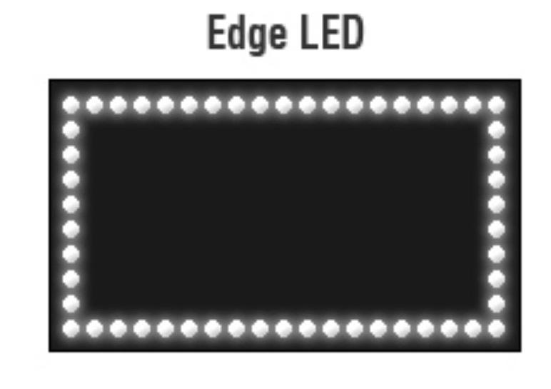 Edge LED