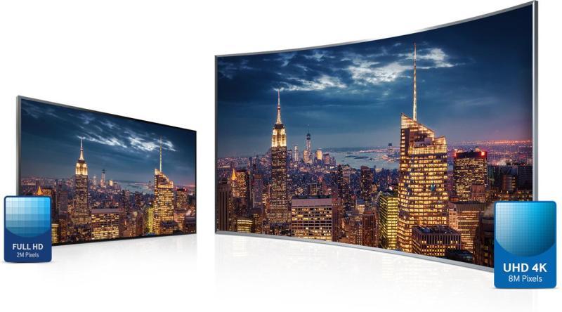 Выбор full hd или 4k телевизора