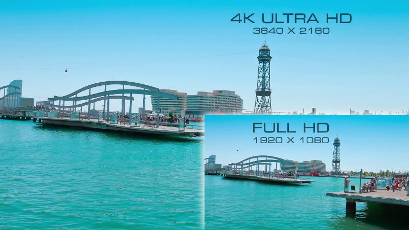 Какой телевизор выбрать - 4K или Full HD