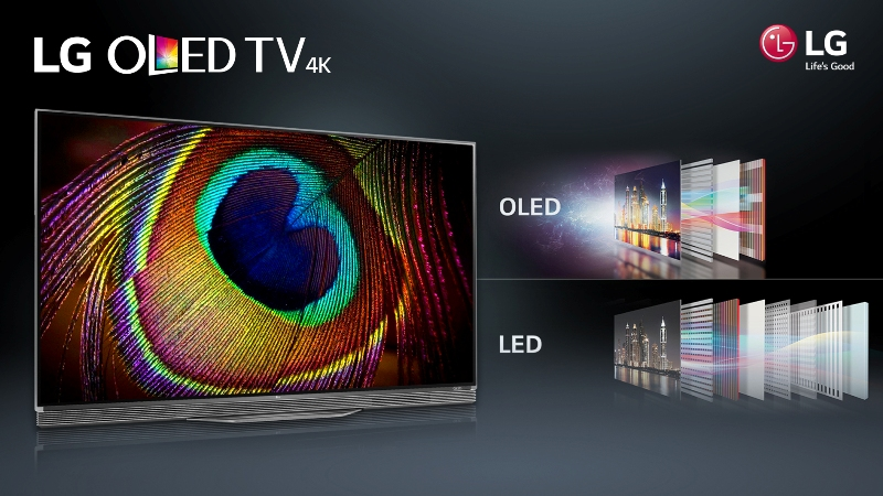 Цвет и яркость LED и OLED телевизоров
