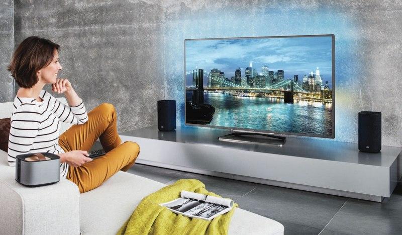 расстояние телевизора до глаз