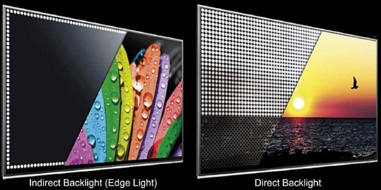 Светодиодные подстветки Direct LED и Edge LED